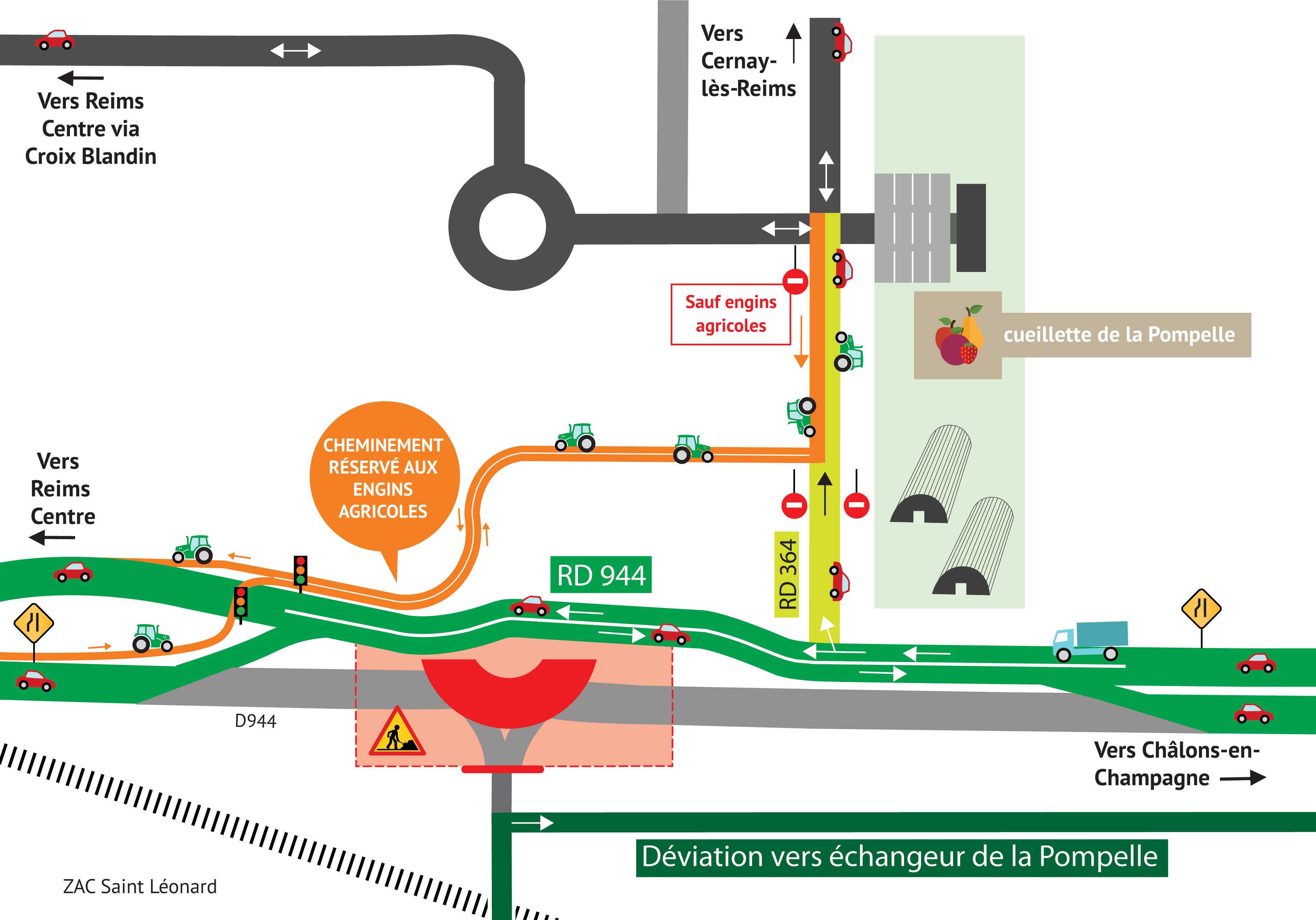 plan des travaux indiquant les sens de circulation et de trafic avec le giratoire en rouge, la RD944 sur une voie en vert, le chemin agricole en orange et l'accès à la cueillette de la Pompelle en vert clair