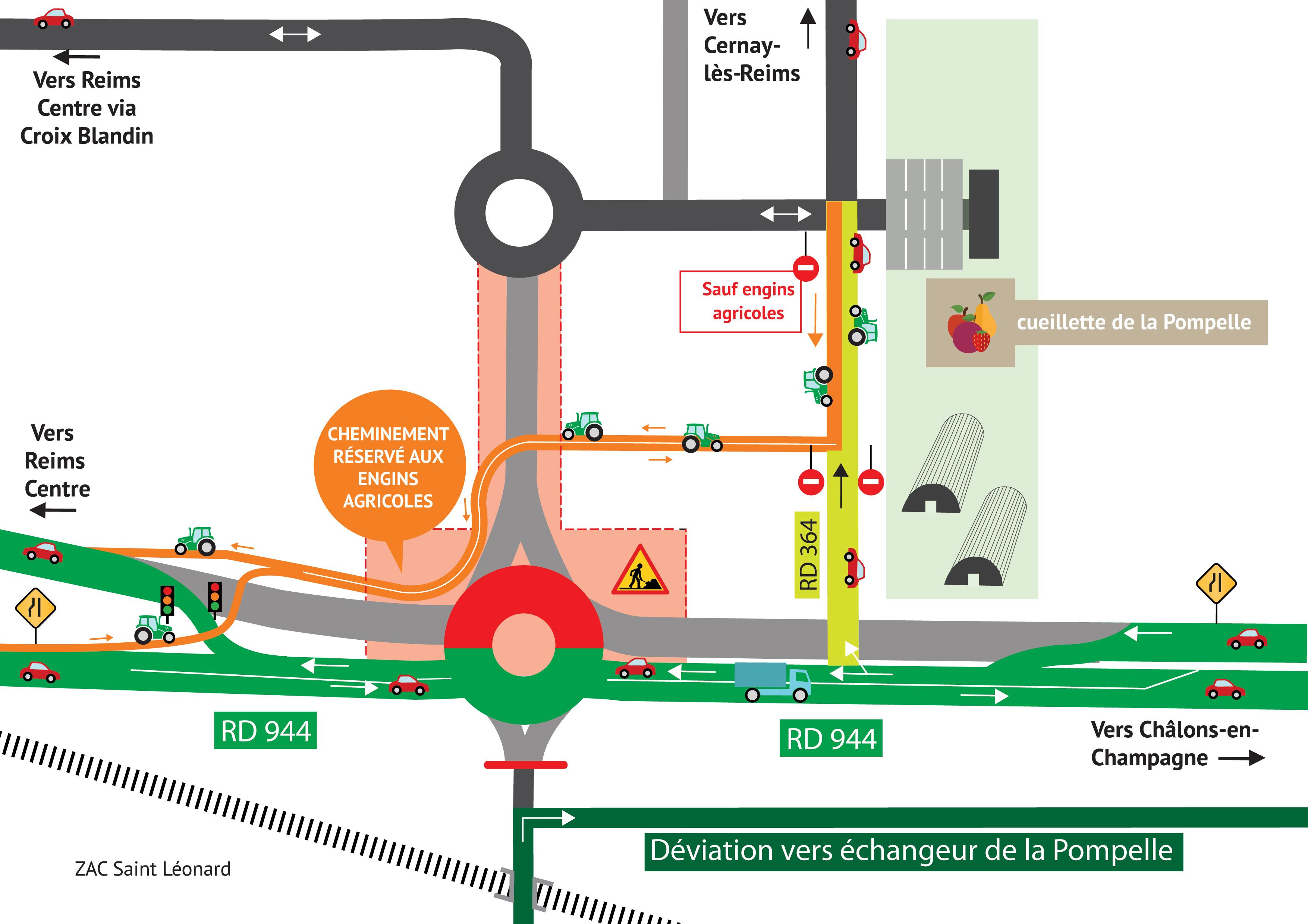 plan des travaux de la phase 2, le giratoire en rouge se crée au Nord, la RD944 sur une voie en vert, le chemin agricole en orange et l'accès à la Ceuillette de la Pompelle en vert clair